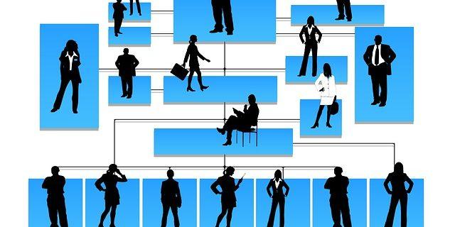 Jelaskan Pengertian Manajemen Sumber Daya Manusia Menurut Para